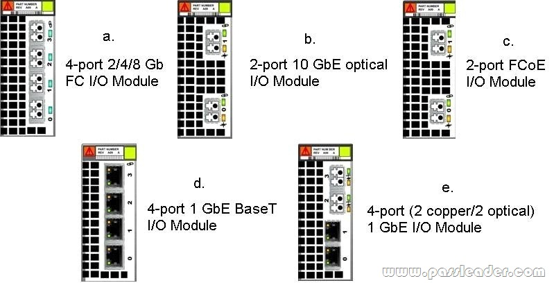 passleader-E20-547-dumps-1411