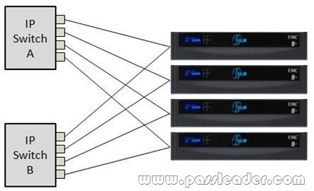 passleader-E20-555-dumps-1481