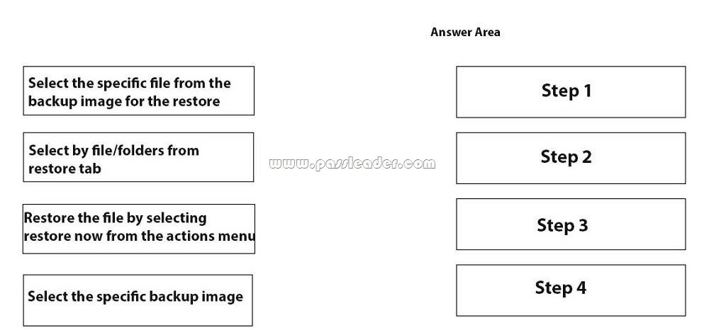 E20-594-Exam-Questions-1901