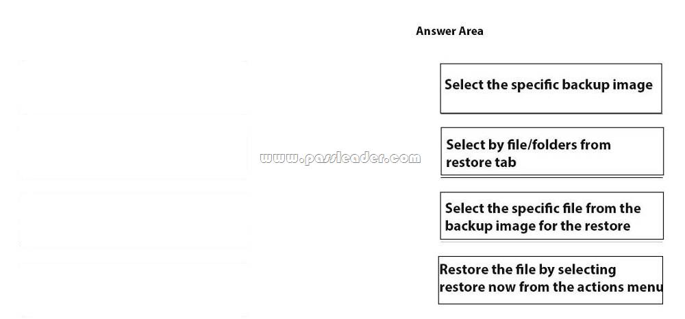 E20-594-Exam-Questions-1902